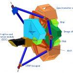 ISC-39 MIRI project report